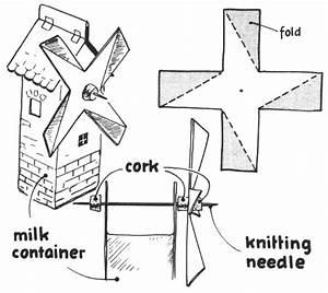 Toy Windmills Diagram Big 300x267 Step Make Toy Windmills