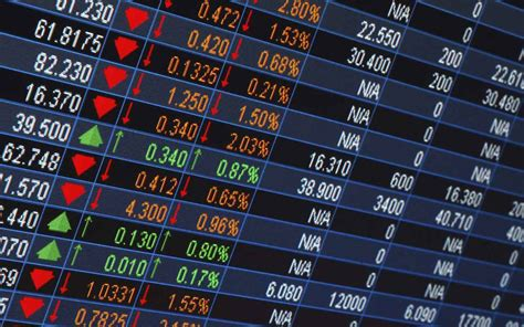 Best Stocks, Funds and Investment Advice