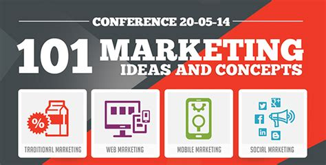 Marketing Ideas - 101 marketing ideas concepts conference plans push for