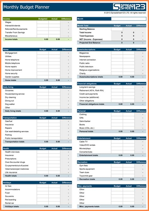 retirement planning spreadsheet templates excel