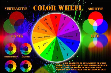 fashion color wheel the fashion color wheel as a guideline for s