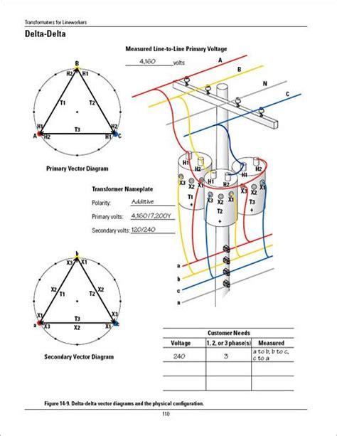 padmount transformer grounding diagrams padmount free