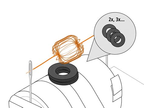 Simple Ac Motor by How To Build A Simple Electric Motor 10 Steps With Pictures