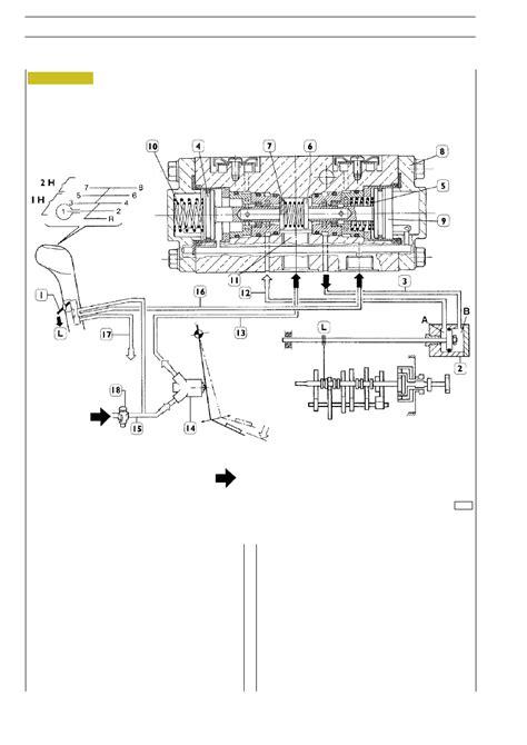 Iveco Stralis AT/AD. Manual - part 78
