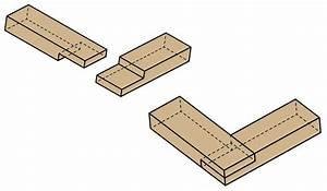 Woodwork Woodworking Lap Joint PDF Plans