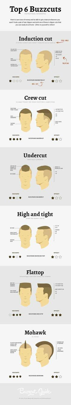 high bald fade   number  blade  top  haircuts  men pictures  mens