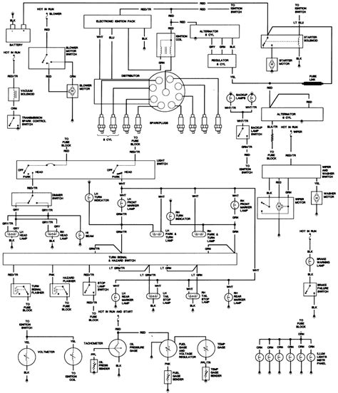 Jeep Cj Engine Wiring Diagram by Repair Guides Wiring Diagrams Wiring Diagrams