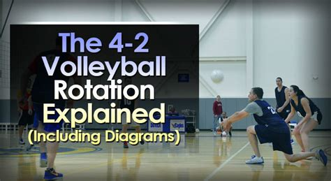 volleyball rotation explained including diagrams