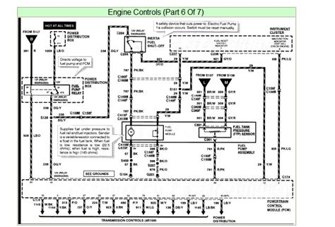 2006 Ford F 150 Fuel Wiring Diagram by Erratic Fuel Pressure Once Truck Warms Up Ford F150