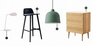 How to go about Scandinavian Furniture