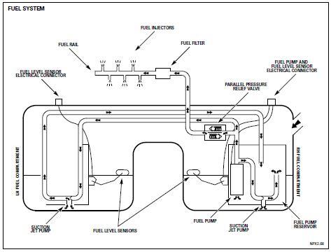 jaguar fuel pump diagram wiring diagram
