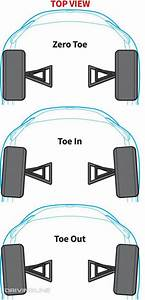 Wheel Alignment Basics