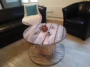 Tisch Aus Kabeltrommel : couchtisch ausgefallen gros kabeltrommel tisch 11334 haus renovieren galerie haus renovieren ~ Orissabook.com Haus und Dekorationen