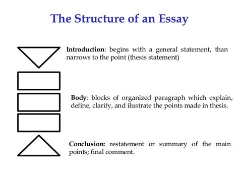 Essays to buy how much homework in college how much homework in college research paper reference list