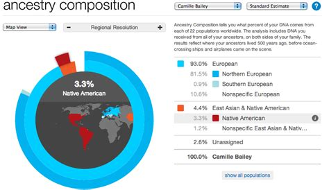 23andme's Newest Feature Explores Your Ancestry
