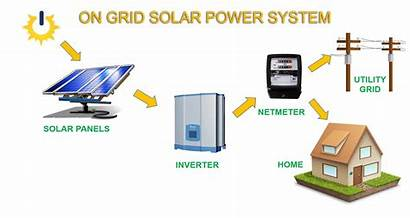 Solar Grid System Works Power Systems Panels