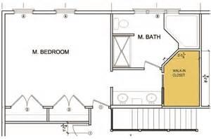 walk in closet floor plans walk in closet design bedrooms