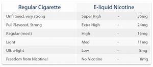 homemade e liquid without nicotine