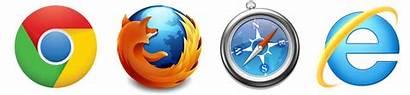 Web Browser Logos Js Native Mloc Emscripten