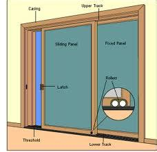 sliding door installation how to build a house