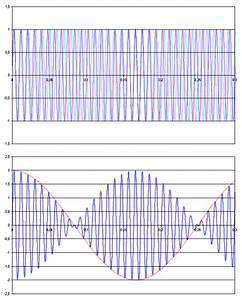 Hz Berechnen : goo wikipedia ~ Themetempest.com Abrechnung