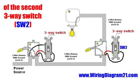 Work And Play Wiring Diagram by 3 Way Switch Wiring Diagrams How To Install
