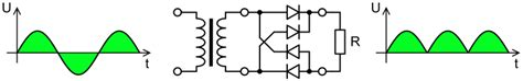 Three Phase Rectifier For Using Bldc Esc Brushed