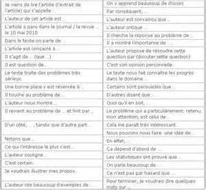 resume definition en francais phrases utiles pour faire un compte rendu r 233 sum 233 d un texte article francais