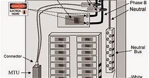 House Fuse Box Wiring Diagram 220 : electrical engineering world home fuse box diagram ~ A.2002-acura-tl-radio.info Haus und Dekorationen