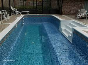 Decorating Inground Pool with Liners
