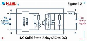 Mgr Mager Solid State Relay Wiring Diagram Wiring Diagram