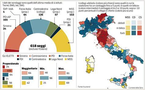 Voti Ufficioso Elezioni 2018 I Dati Dei Sondaggi Corriere It