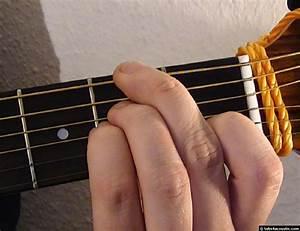 Guitar Chord F M7 B5