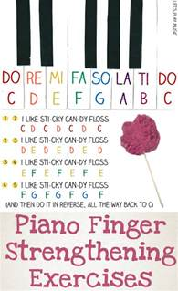 Finger Strengthening Piano Exercises