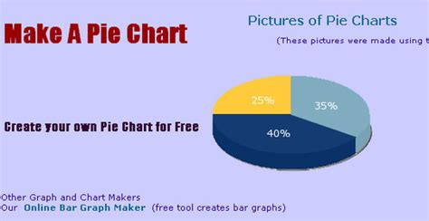Chartstools33 45+ Free Online Tools To Create Charts