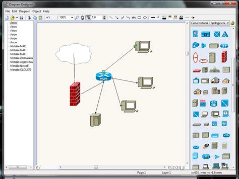 apps  diagramming  network techrepublic
