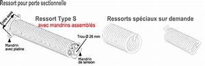 Ressort Porte De Garage Basculante : ressort garage partir de 55 ttc livraison offerte ~ Dailycaller-alerts.com Idées de Décoration