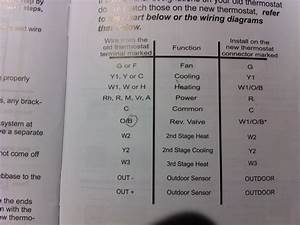 Robertshaw 9610 Manual