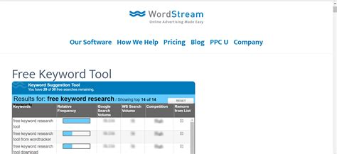 Keywords Research Tool Free  Pracbourfcreditos. Nevada Auto Insurance Companies. Web Performance Monitoring Tools. Best Hilton Credit Card Offer. Business Insurance In California. Checking Account Benefits Sonoma County Solar. Christian Universities Online. Program For Scheduling Employees. Commercial Security Camera Systems Reviews