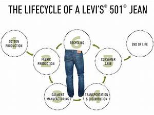 Levi U0026 39 S Releases New Denim Lifecycle Assessment  Wants