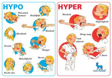 Wat is de bloedsuikerspiegel