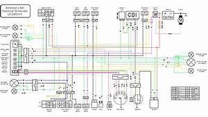 Wiring Diagram Usuario Honda City