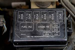 Driver Side Fuse Panel Diagram For 1992 Miata