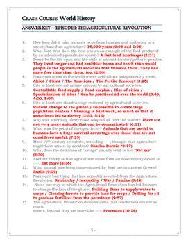 Crash Course World History Worksheets Episodes 15 By Elise Parker Tpt