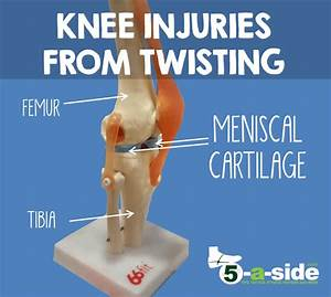 The Footballer U2019s Guide To Dodgy Knees