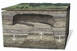 Geology 101 Horst Animation Trailer  U2013 John Perez Graphics