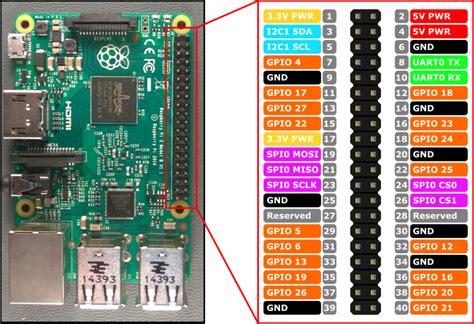 Help To Build Mini Pci-e Add-on Card For Raspberry