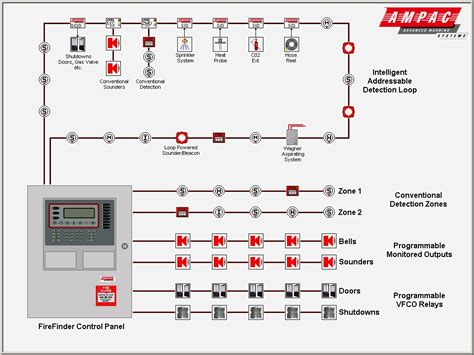 duct smoke detector wiring diagram free wiring diagram
