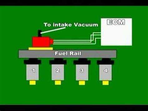 fuel rail pressure sensor youtube