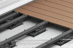 Wpc Balkon Unterkonstruktion : terrassen unterbau von pfahler in adelschlag ~ Eleganceandgraceweddings.com Haus und Dekorationen